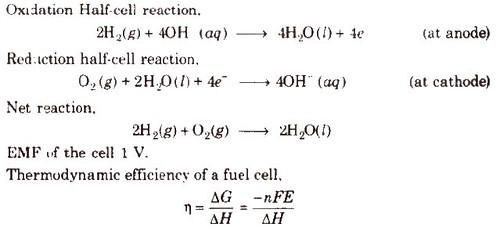 CBSE Class 12 Chemistry Notes : Electrochemistry – AglaSem