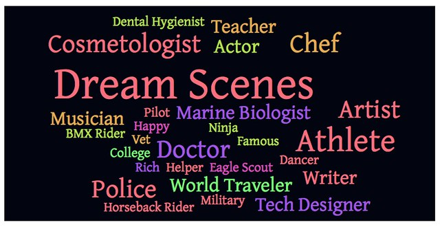 dream scene word cloud 2014