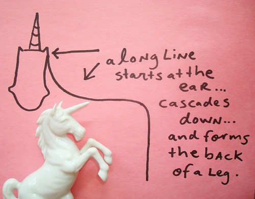 How to draw unicorns
