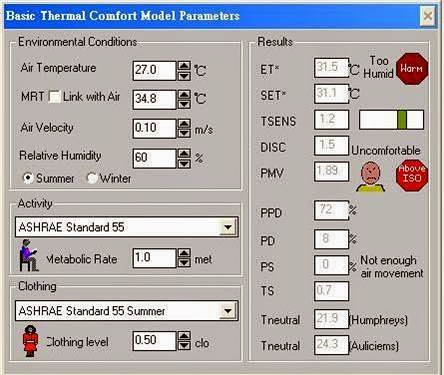 這是熱舒適度評估軟體操作畫面,從數據可看出,即使室內溫度27℃、風速0.1m/s、濕度60%,但平均輻射溫度34.8℃(沒做好外遮陽或隔熱),也是會感到不舒適。圖片來源:邱繼哲