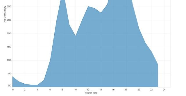 Bens2Graph8-5