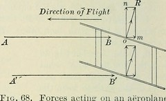 """Image from page 83 of """"Practical physics"""" (1922)"""