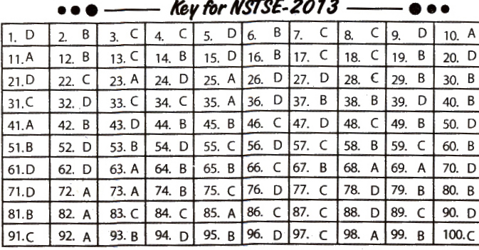 NSTSE 2013 Question Paper with Answers for Class 4