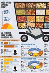 #Grocery // #plbkkt