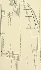 "Image from page 330 of ""Cyclopedia of applied electricity : a general reference work on direct-current generators and motors, storage batteries, electrochemistry, welding, electric wiring, meters, electric lighting, electric railways, power stations, swit"