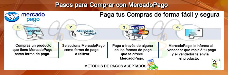 MercadoPago Charome Shop