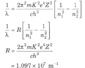 CBSE Class 11 Physics Notes Atomic Physics