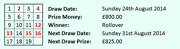 Lottery 24082014