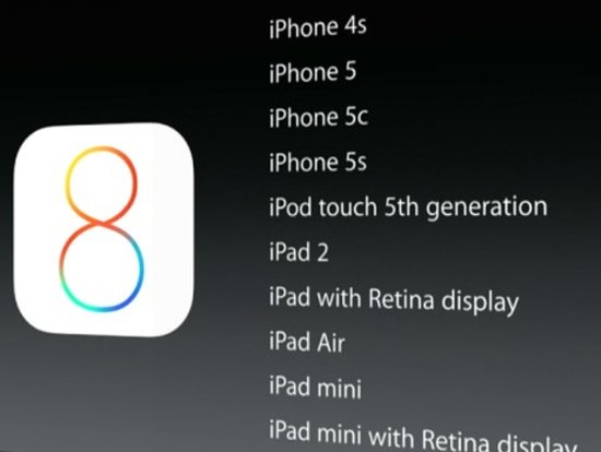 Когда выйдет iOS 8