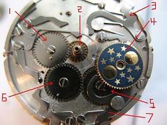 wheel(0.0), chain(0.0), aircraft engine(0.0), gear(1.0),