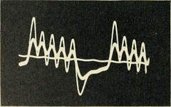 """Image from page 1099 of """"The Bell System technical journal"""" (1922)"""