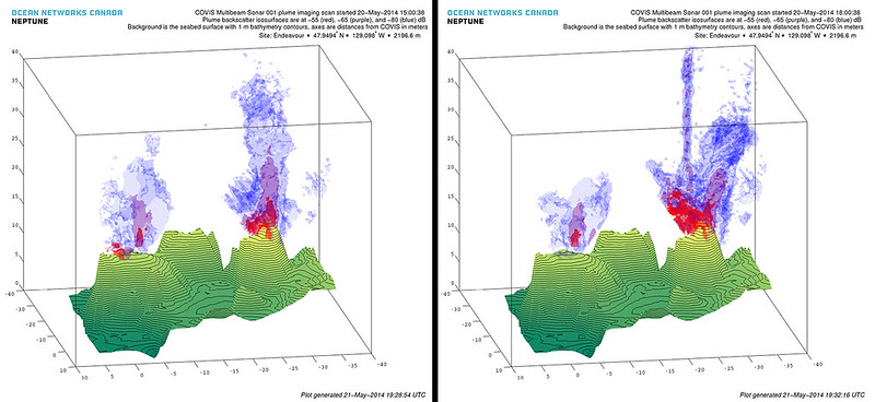 Side-by-side COVIS data plots