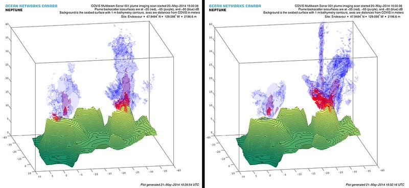 Side-by-side COVIS data plots
