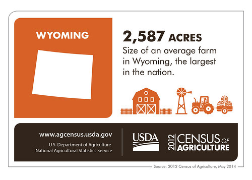 Wyoming agriculture is growing big, like the size of their average farm.  Check back next Thursday for the next state spotlight from the 2012 Census of Agriculture and the National Agricultural Statistics Service.