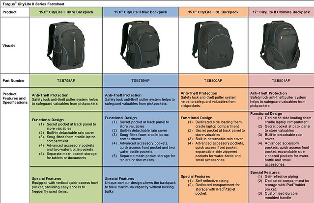 Appendix 2_Targus CityLite II Factsheet_MY-page-001