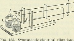 "Image from page 482 of ""Practical physics"" (1922)"