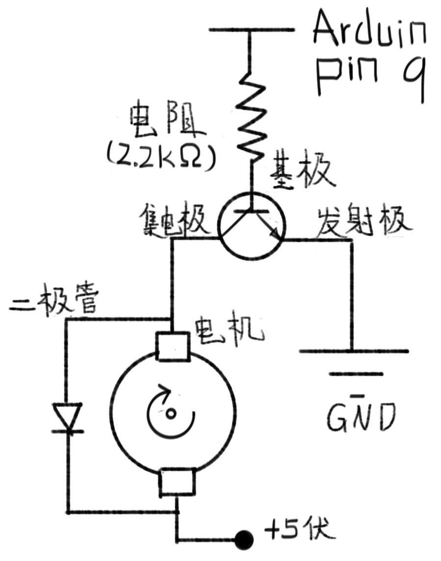 DCmotor05