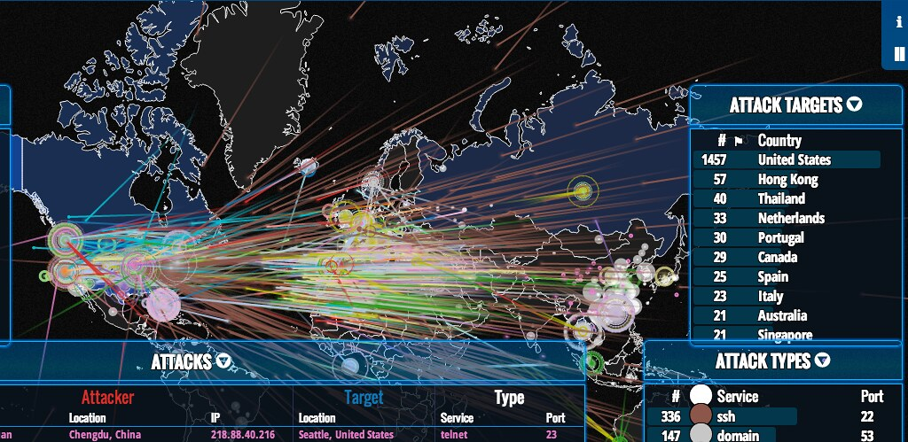 Real Time Worldwide Cyber Attack Map By hackers! ~ Best4PcSoft