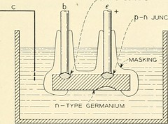 """Image from page 352 of """"The Bell System technical journal"""" (1922)"""