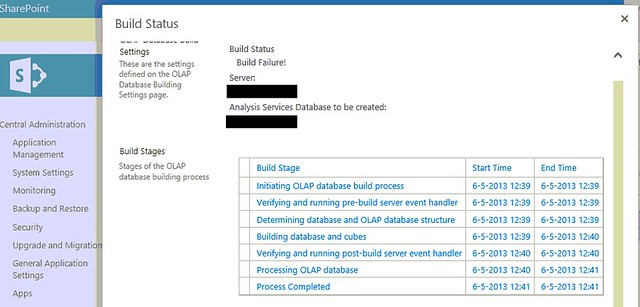 OLAP Database Build Failure!