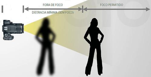 Foto_fora_de_foco