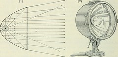 "Image from page 459 of ""Practical physics"" (1922)"
