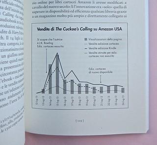 Come finisce il libro, di Alessandro Gazoia (Jumpinschark). minimum fax 2014. Progetto grafico di Riccardo Falcinelli. Infografica nel corpo del testo: a pag. 119 (part.), 1