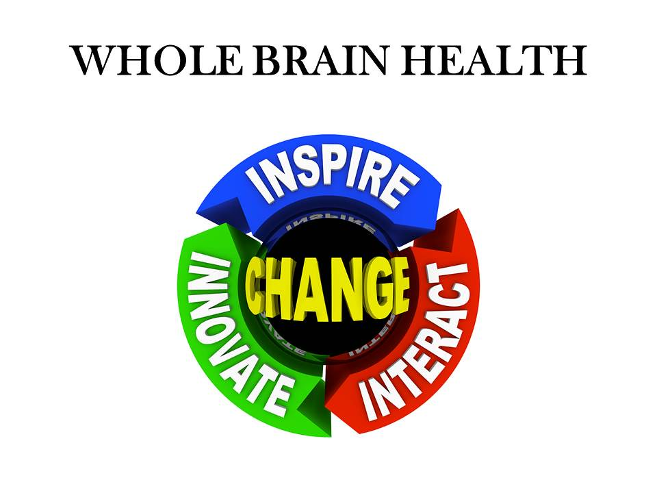 Whole Brain Health logo