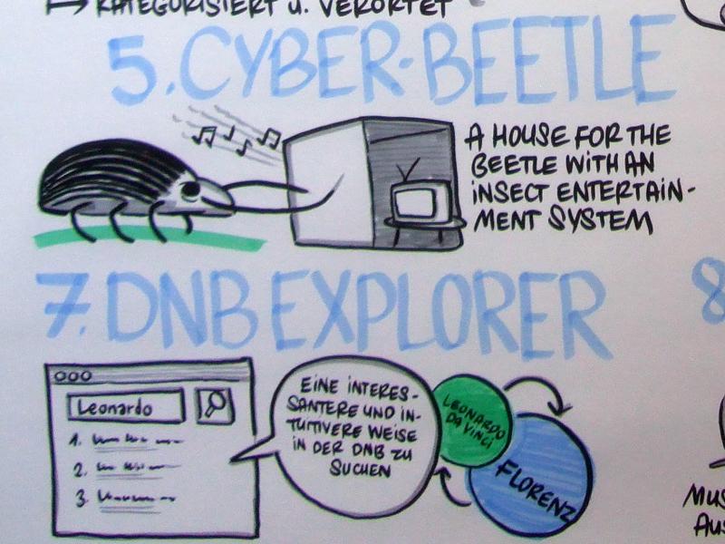 Cyber-Beetle