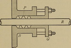 """Image from page 116 of """"Machine design"""" (1906)"""
