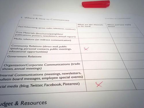 Basics of communication workshop