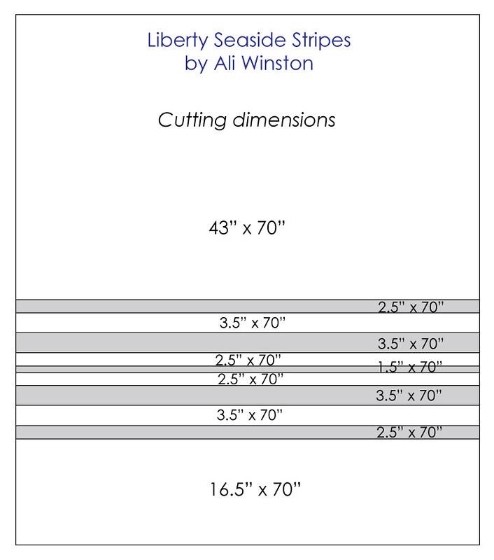 liberty-diagram