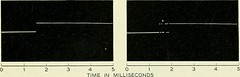 """Image from page 1086 of """"The Bell System technical journal"""" (1922)"""