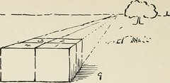 "Image from page 53 of ""Augsburg's drawing, book 2"" (1901)"