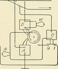 "Image from page 370 of ""Cyclopedia of applied electricity : a general reference work on direct-current generators and motors, storage batteries, electrochemistry, welding, electric wiring, meters, electric lighting, electric railways, power stations, swit"