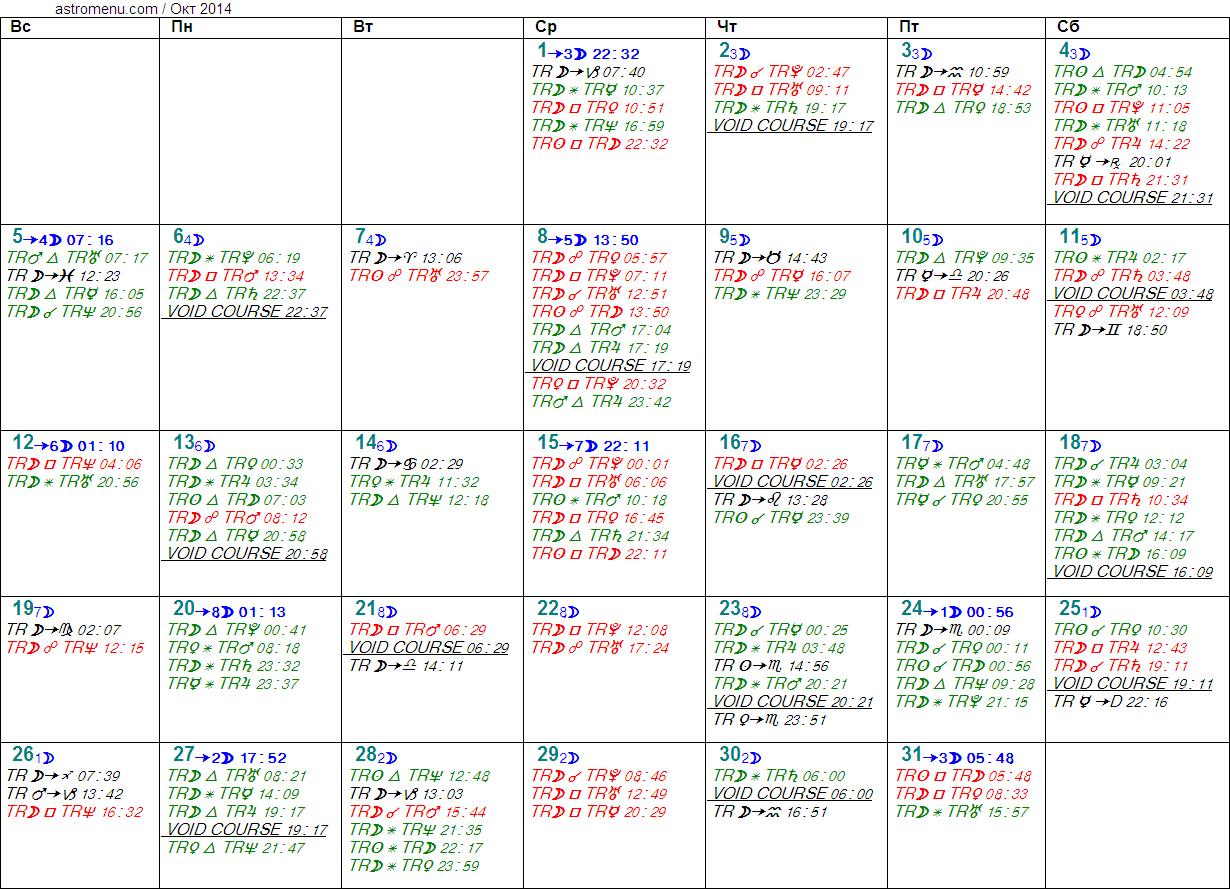Астрологический календарь на ОКТЯБРЬ 2014. Аспекты планет, ингрессии в знаки, фазы Луны и Луна без курса