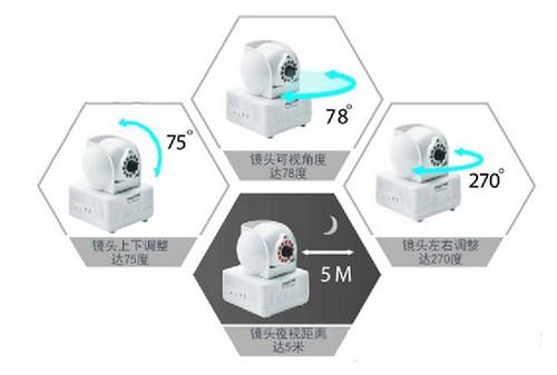 2014-07-05_manual ipcam