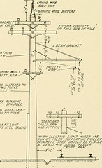 "Image from page 349 of ""Cyclopedia of applied electricity : a general reference work on direct-current generators and motors, storage batteries, electrochemistry, welding, electric wiring, meters, electric lighting, electric railways, power stations, swit"