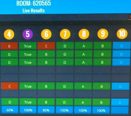 First Use of Socrative Beta