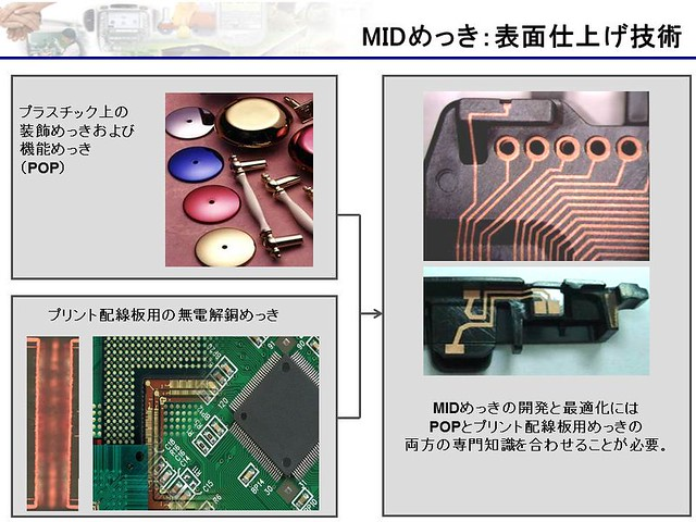 Photo:三次元成形回路部品: Molded Interconnect Devices By マクダーミッド