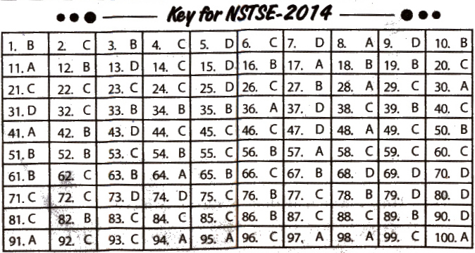 NSTSE 2014 Question Paper with Answers for Class 4