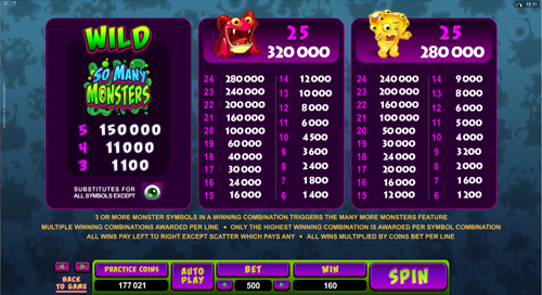 free So Many Monsters slot payout