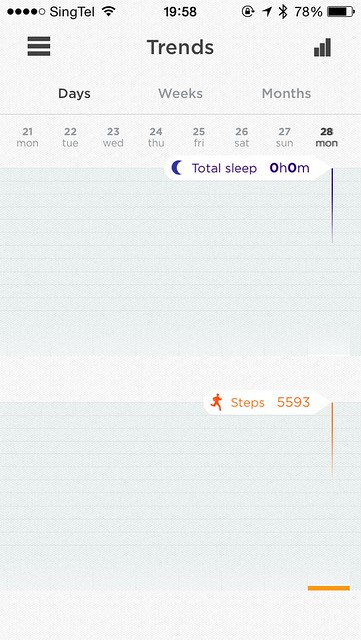 Jawbone UP iOS App - Trends