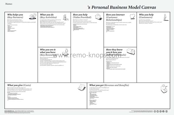 Business Model You - Tim Clark 63
