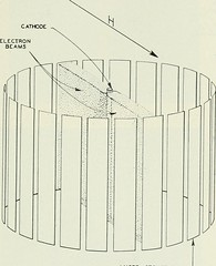"Image from page 212 of ""The Bell System technical journal"" (1922)"