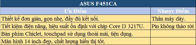 F451CA laptop giá rẻ phù hợp cho sinh viên - 22261