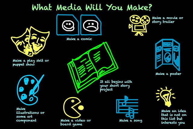 What Will You Make media project