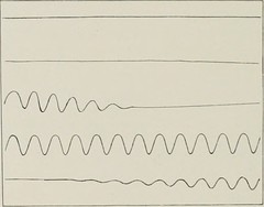 """Image from page 53 of """"The Bell System technical journal"""" (1922)"""