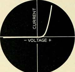 "Image from page 1419 of ""The Bell System technical journal"" (1922)"