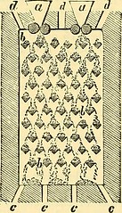 "Image from page 705 of ""Cooley's cyclopaedia of practical receipts and collateral information in the arts, manufactures, professions, and trades including medicine, pharmacy, hygiene, and domestic economy : designed as a comprehensive supplement to the Ph"